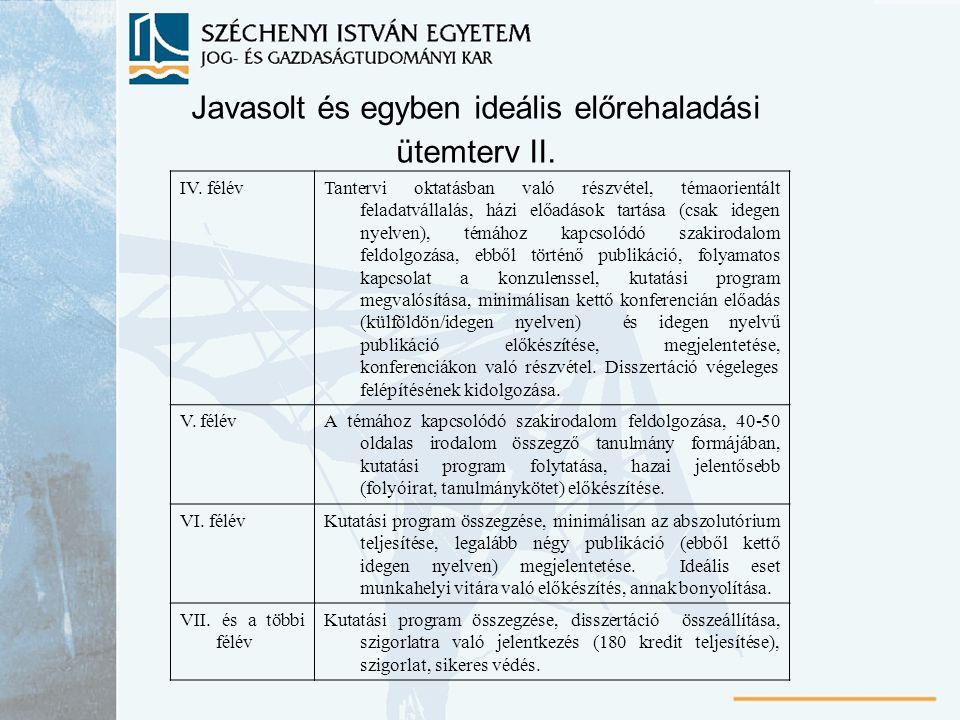 IV. félévTantervi oktatásban való részvétel, témaorientált feladatvállalás, házi előadások tartása (csak idegen nyelven), témához kapcsolódó szakiroda