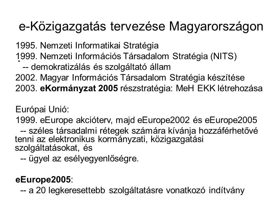 e-Közigazgatás tervezése Magyarországon.1995. Nemzeti Informatikai Stratégia 1999.