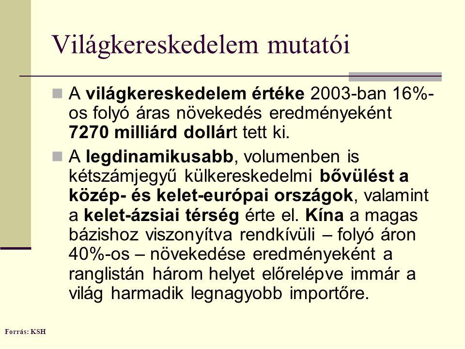 Vámjogi szabályozás, gyakorlati vám ismeretek Külkereskedelmi ismeretek(1) Vámszakmai ismeretek(2) Győr 2005. október 5. Ponácz György Márk SAKK-tréne