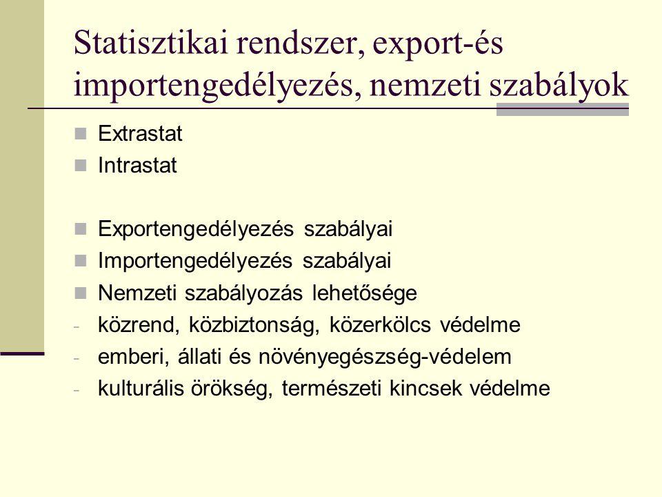 Vámtételek meghatározása Értékvám Mértékvám Vegyes vám Minimum vámtétel Maximum vámtétel Csökkentett vám gabonára Belépési árak Export visszatérítés L