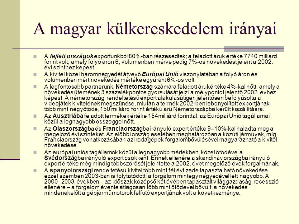 Az eljárás fajtái Közösségi árutovábbítási eljárás TIR Egyezmény szerinti Isztambuli Egyezmény szerinti Rajnai Hajózási Egyezmény 9.