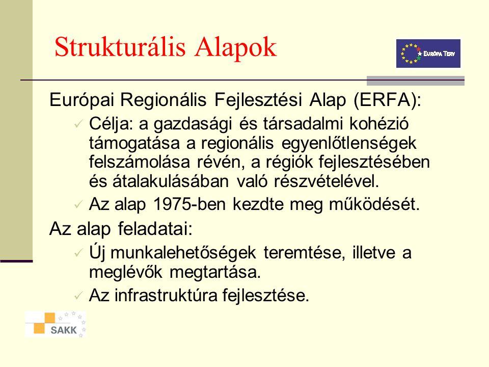 Strukturális Alapok és Kohéziós Alap létrehozásának időpontjai Európai Regionális Fejlesztési Alap (ERDF) /1975/ Európai Szociális Alap (ESF) /1960/ Európai Mezőgazdasági Orientációs és Garancia Alap (EAGGF) Orientációs Része /1970/ Halászati Orientációs Pénzügyi Eszköz (FIFG) /1993/ Kohéziós Alap /1993/