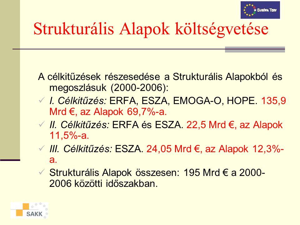 A Strukturális Alapok 3 célkitűzése I. Célkitűzés: az elmaradott területek fejlesztésének és strukturális alkalmazkodásának támogatása. II. Célkitűzés