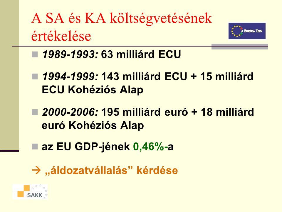 Kohéziós Alap A Kohéziós Alap azon EU tagállamok számára elérhető, amelyek 1 főre eső vásárlóerő-paritáson számított GNP-je nem éri el a közösségi átl