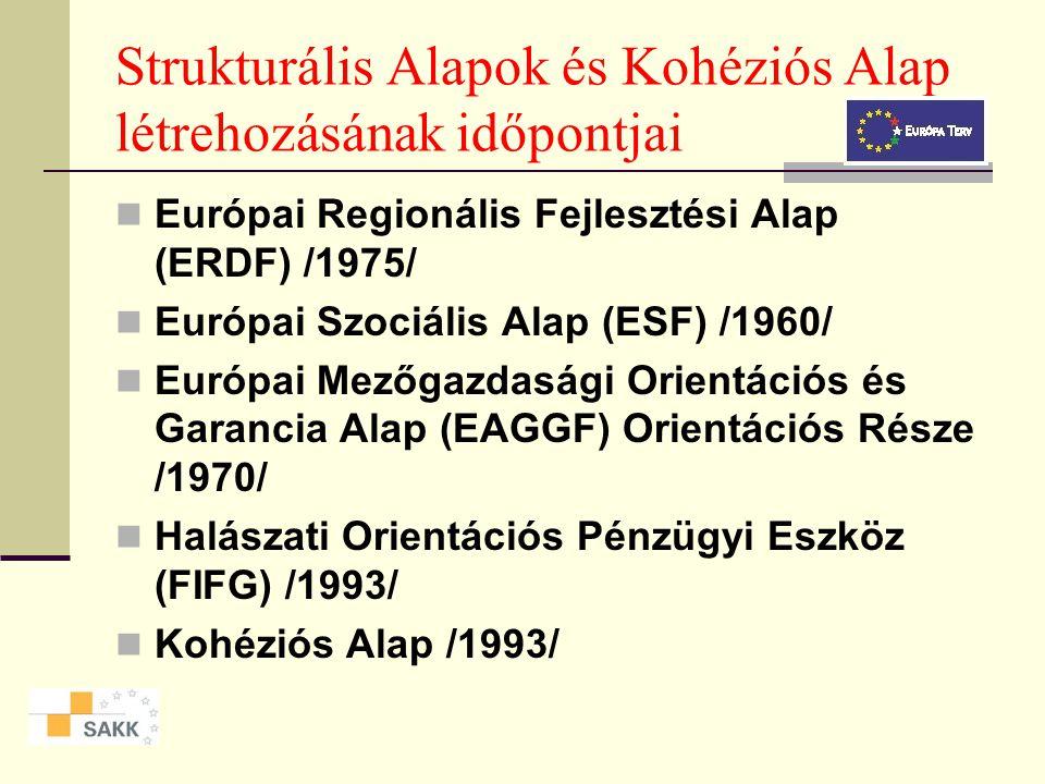 Strukturális Alapok 4 Strukturális Alap létezik: (Zárójelben a magyar és az angol rövidítés.) - Európai Regionális Fejlesztési Alap (ERFA, ERDF) - Eur