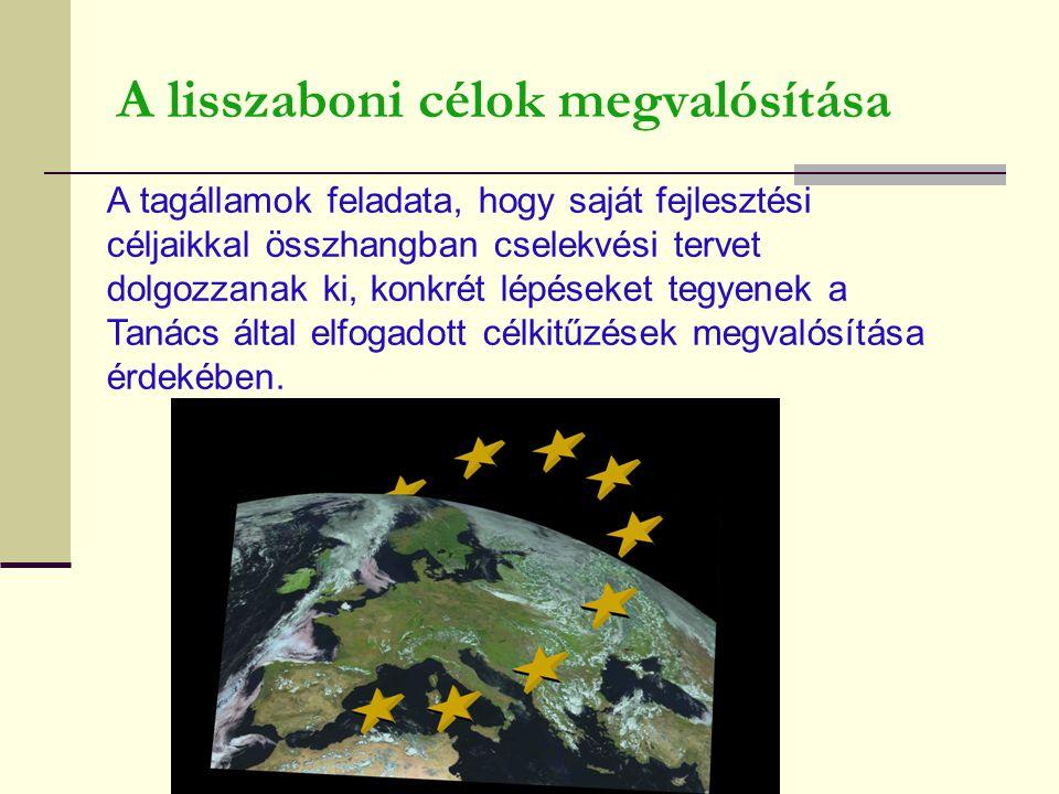 Európai célok az oktatásban és a képzésben 2000 márciusában, Lisszabonban az Európai Unió állam- és kormányfői úgy döntöttek, hogy az Európai Uniónak 2010-re a világ legversenyképesebb, legdinamikusabban fejlődő, tudásalapú gazdasági térségévé kell válnia.
