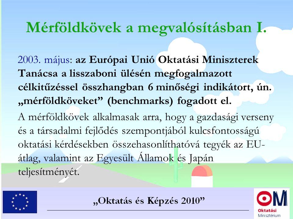 Mérföldkövek a megvalósításban I. 2003. május: az Európai Unió Oktatási Miniszterek Tanácsa a lisszaboni ülésén megfogalmazott célkitűzéssel összhangb