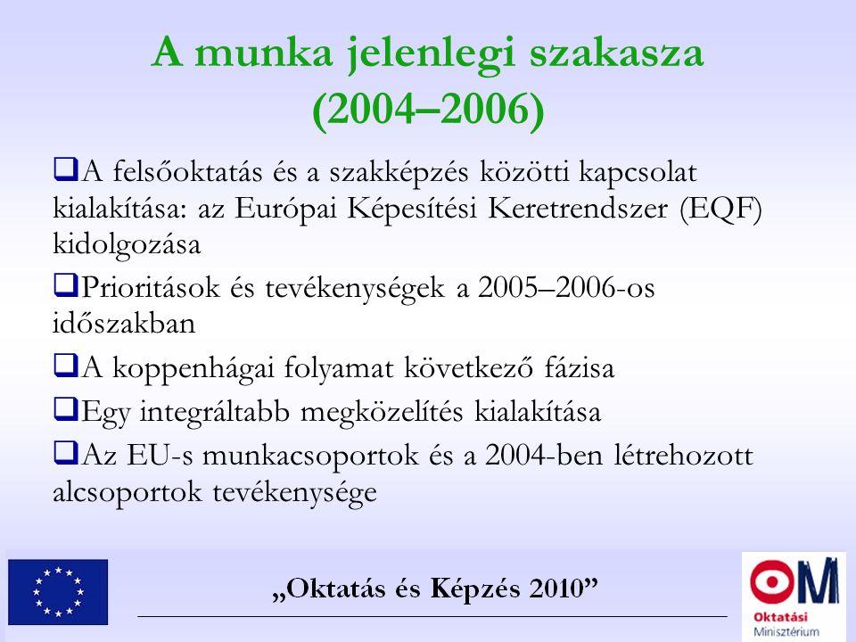 A munka jelenlegi szakasza (2004–2006)  A felsőoktatás és a szakképzés közötti kapcsolat kialakítása: az Európai Képesítési Keretrendszer (EQF) kidol