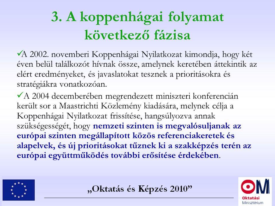 3. A koppenhágai folyamat következő fázisa A 2002. novemberi Koppenhágai Nyilatkozat kimondja, hogy két éven belül találkozót hívnak össze, amelynek k