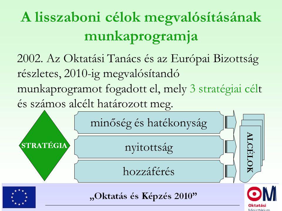 A lisszaboni célok megvalósításának munkaprogramja 2002. Az Oktatási Tanács és az Európai Bizottság részletes, 2010-ig megvalósítandó munkaprogramot f