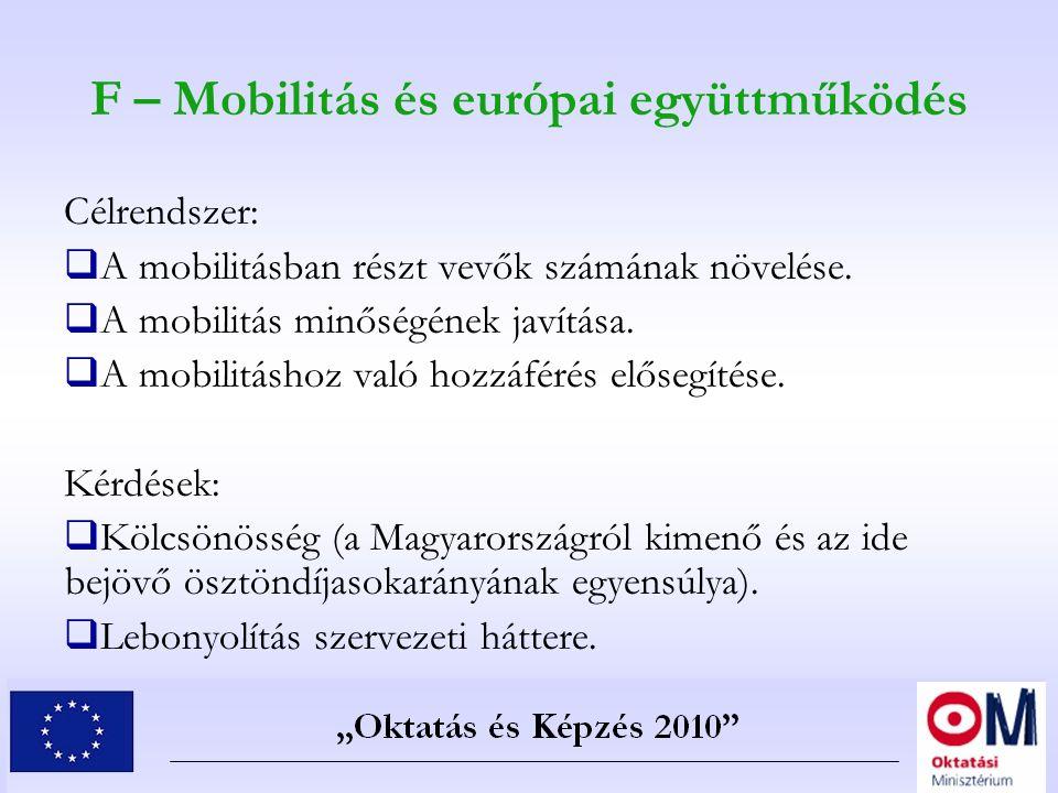 F – Mobilitás és európai együttműködés Célrendszer:  A mobilitásban részt vevők számának növelése.  A mobilitás minőségének javítása.  A mobilitásh