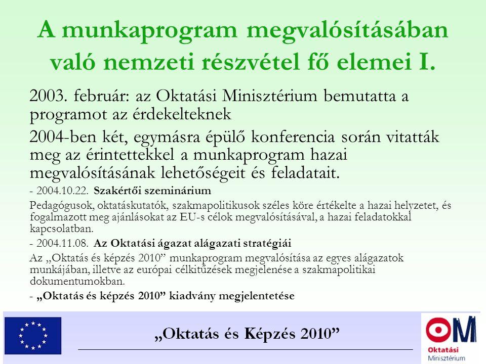 A munkaprogram megvalósításában való nemzeti részvétel fő elemei I. 2003. február: az Oktatási Minisztérium bemutatta a programot az érdekelteknek 200