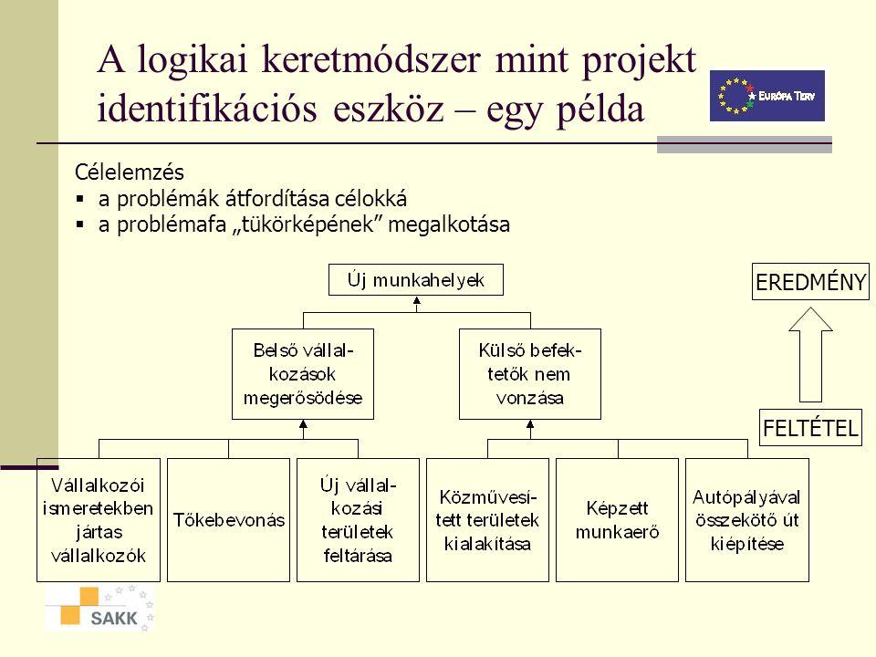 A logikai keretmódszer mint projekt identifikációs eszköz – egy példa Problémaelemzés  az elemzés tárgyának és keretének meghatározása  helyzetfelmé