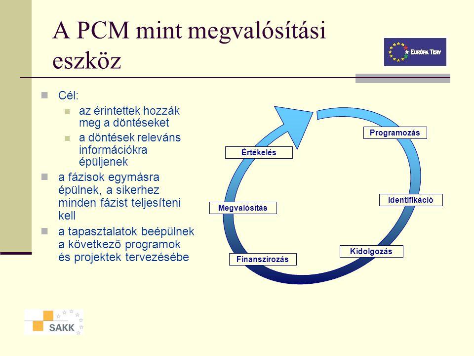 A PCM elterjedésének indokai Tapasztalatok  zavaros stratégiai keretek  kínálat-vezérelt projektek (arra írunk projektet, amire pénz van)  gyenge h