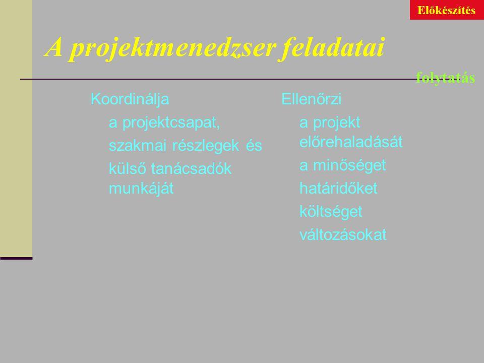 A projektmenedzser feladatai Feladatok definiálása A projekt megvalósításának megtervezése Ráfordítások (idő, költség, erőforrás) meghatározása Különb