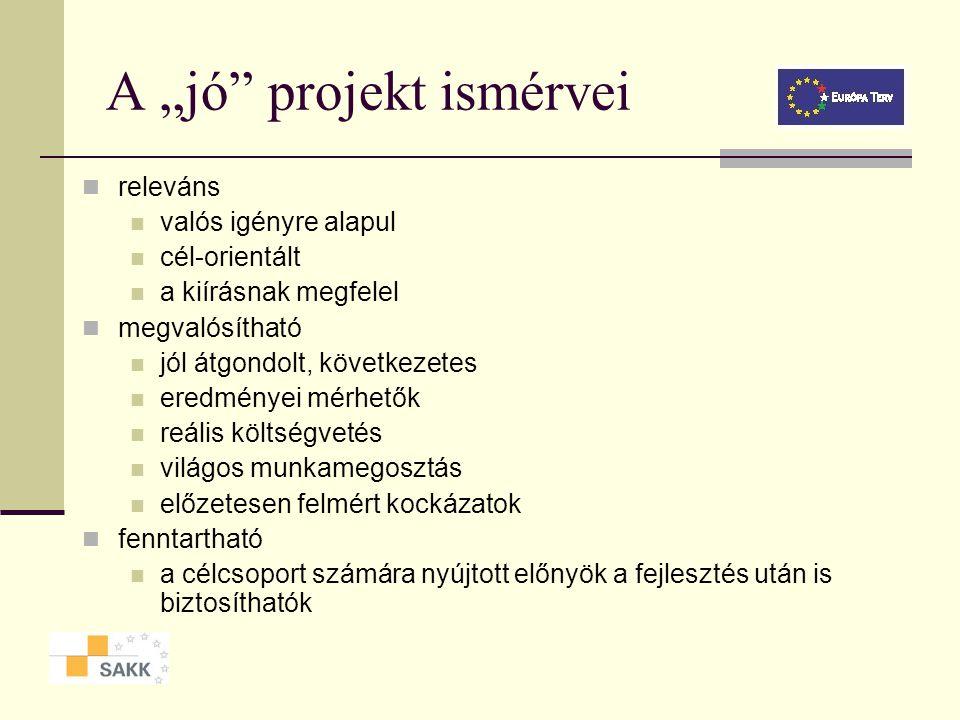 """Szükséglet felismerése – """"adott egy probléma, valamit tennünk kellene"""" Projekt ötlet, elképzelés, csíra – """"mi lenne, ha ezt csinálnánk"""" Projekt javasl"""