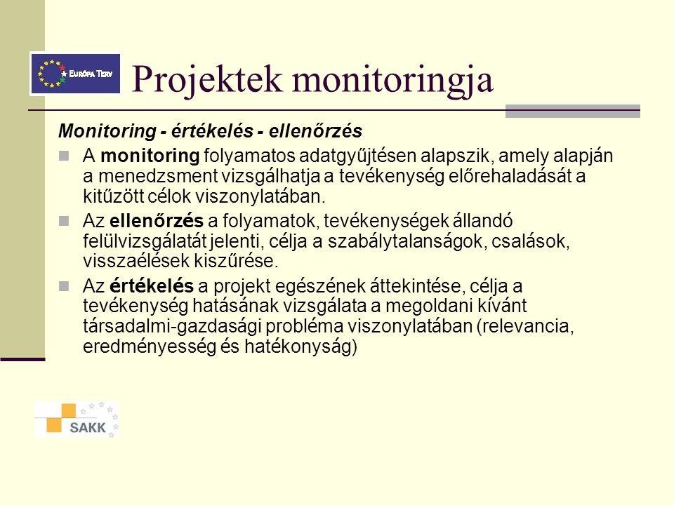 Projektek monitoringja Monitoring - értékelés - ellenőrzés A monitoring folyamatos adatgyűjt é sen alapszik, amely alapj á n a menedzsment vizsg á lhatja a tev é kenys é g előrehalad á s á t a kitűz ö tt c é lok viszonylat á ban.