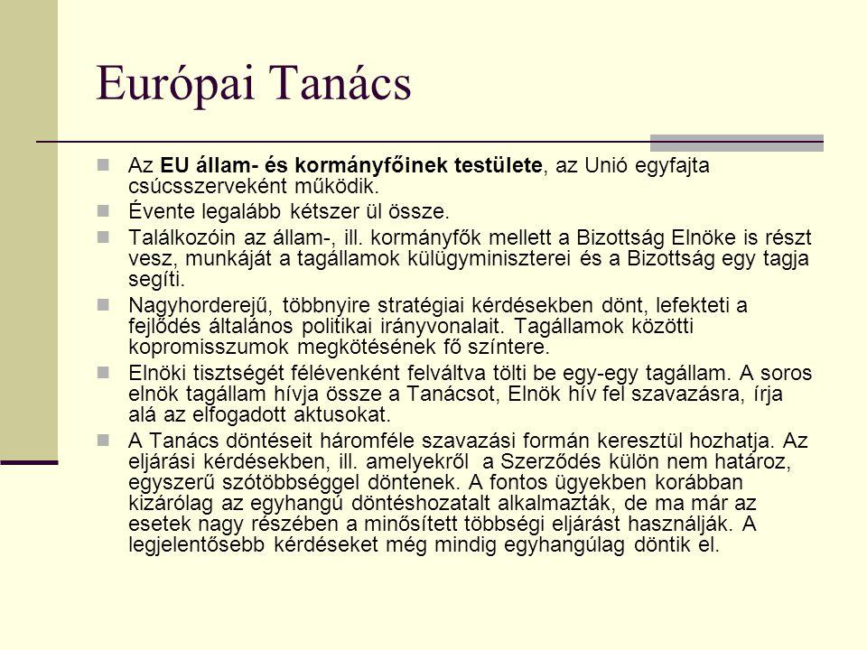 Szavazatszámok a Tanácsban, a döntéshozatal tipikus esete Az EK Szerződés 205. cikkelyében foglalt szavazat-számok: A Nizzai Szerződés előtt A Nizzai