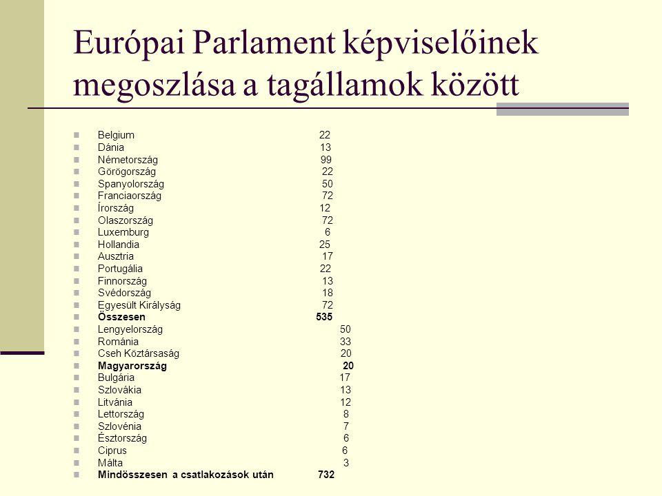 Európai Parlament Előzmények: 1952. után létrehozták a Montánunió Közgyűlését. Az 1957-es Római Szerződést követően az Európai Gazdasági Közösség, ill