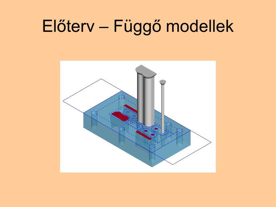 Előterv – Függő modellek