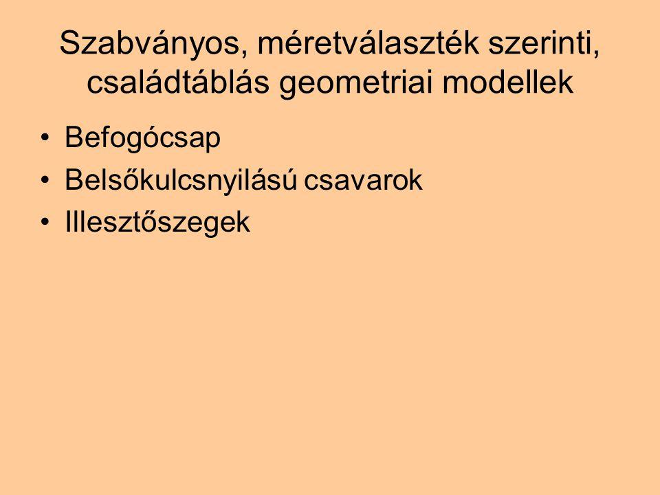 Szabványos, méretválaszték szerinti, családtáblás geometriai modellek Befogócsap Belsőkulcsnyilású csavarok Illesztőszegek