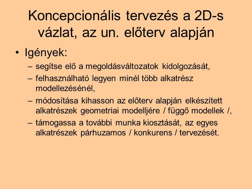 Koncepcionális tervezés a 2D-s vázlat, az un. előterv alapján Igények: –segítse elő a megoldásváltozatok kidolgozását, –felhasználható legyen minél tö