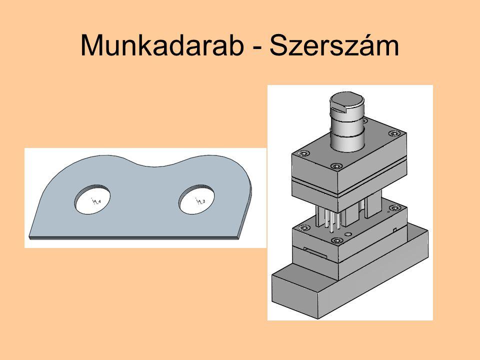 Munkadarab - Szerszám