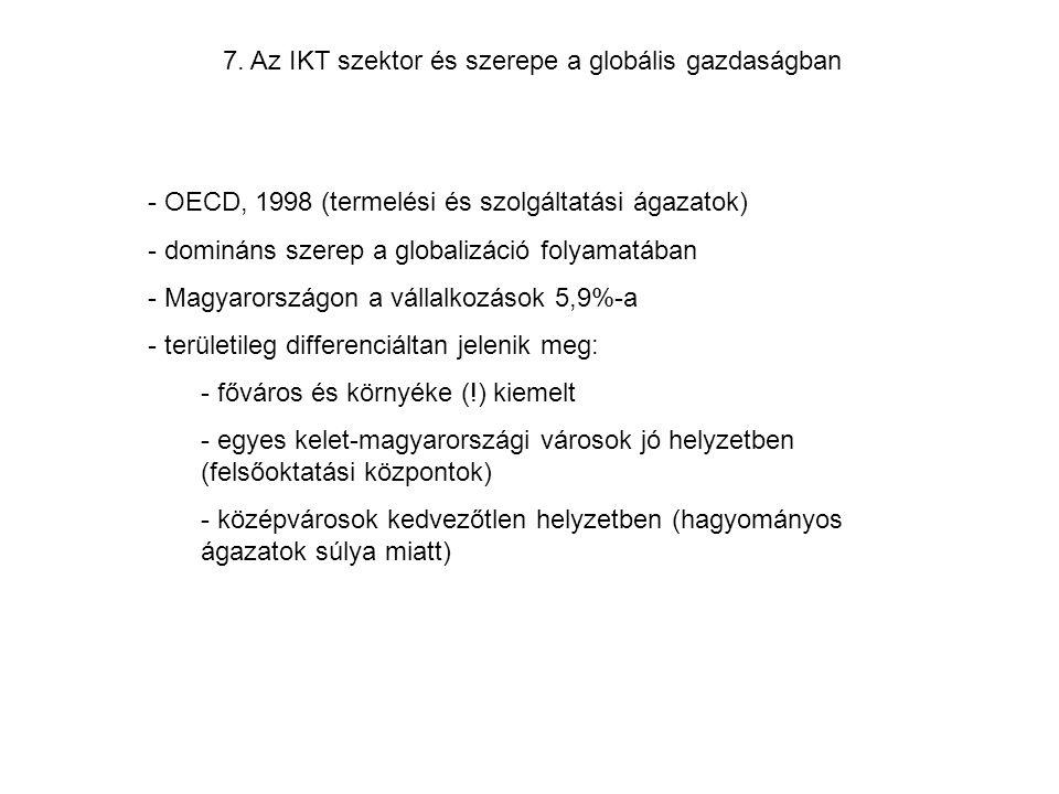 7. Az IKT szektor és szerepe a globális gazdaságban - OECD, 1998 (termelési és szolgáltatási ágazatok) - domináns szerep a globalizáció folyamatában -