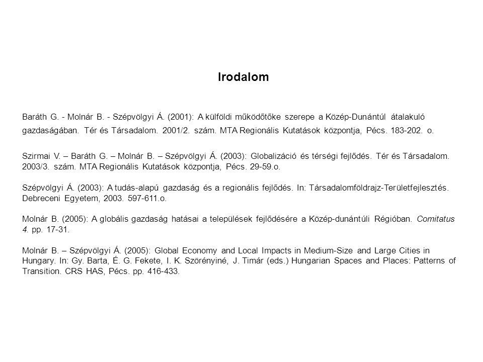 Irodalom Baráth G. - Molnár B. - Szépvölgyi Á. (2001): A külföldi működőtőke szerepe a Közép-Dunántúl átalakuló gazdaságában. Tér és Társadalom. 2001/