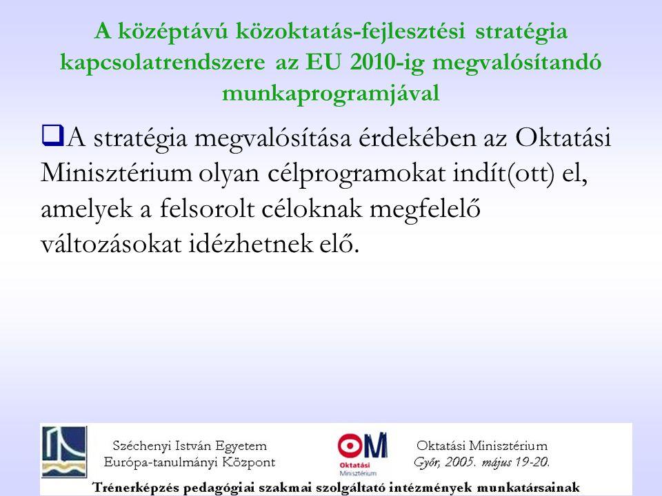 A középtávú közoktatás-fejlesztési stratégia kapcsolatrendszere az EU 2010-ig megvalósítandó munkaprogramjával  A stratégia megvalósítása érdekében a