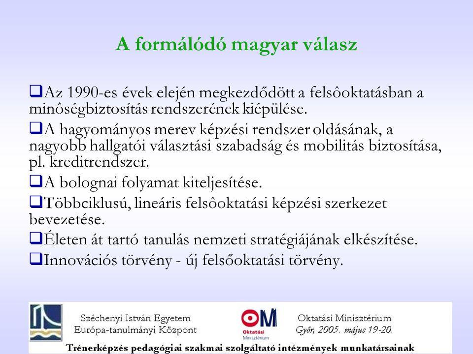 A formálódó magyar válasz  Az 1990-es évek elején megkezdődött a felsôoktatásban a minôségbiztosítás rendszerének kiépülése.  A hagyományos merev ké
