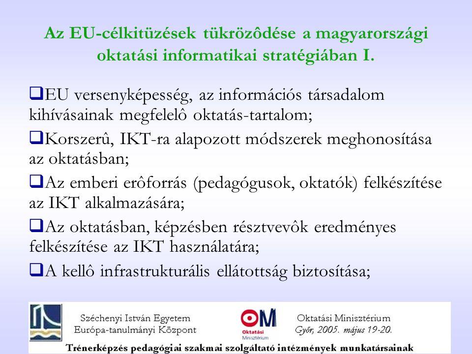 Az EU-célkitüzések tükrözôdése a magyarországi oktatási informatikai stratégiában I.  EU versenyképesség, az információs társadalom kihívásainak megf