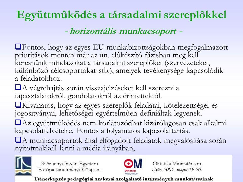 Együttmûködés a társadalmi szereplôkkel - horizontális munkacsoport -  Fontos, hogy az egyes EU-munkabizottságokban megfogalmazott prioritások mentén