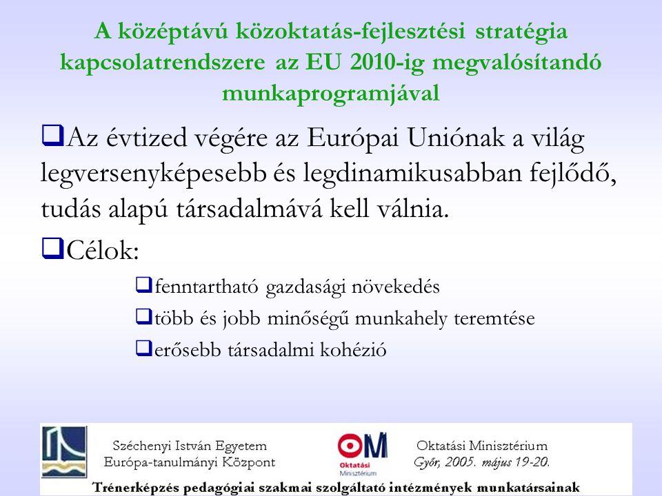 A középtávú közoktatás-fejlesztési stratégia kapcsolatrendszere az EU 2010-ig megvalósítandó munkaprogramjával  Az évtized végére az Európai Uniónak