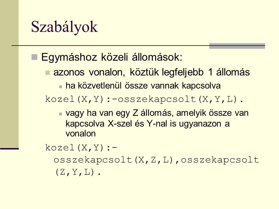 Szabályok Egymáshoz közeli állomások: azonos vonalon, köztük legfeljebb 1 állomás ha közvetlenül össze vannak kapcsolva kozel(X,Y):-osszekapcsolt(X,Y,L).