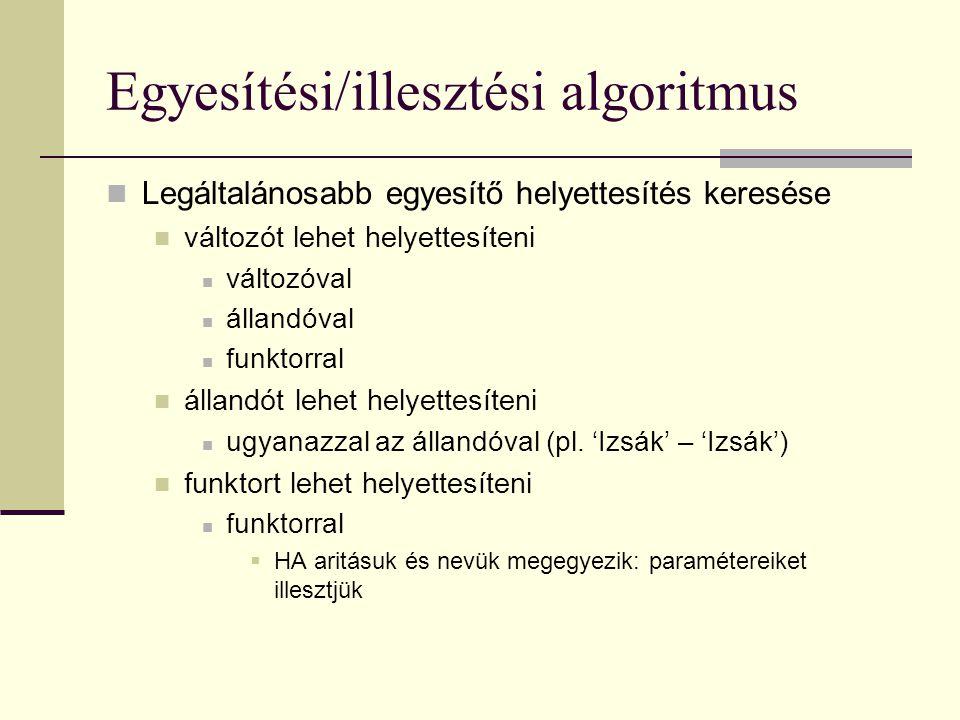 Egyesítési/illesztési algoritmus Legáltalánosabb egyesítő helyettesítés keresése változót lehet helyettesíteni változóval állandóval funktorral állandót lehet helyettesíteni ugyanazzal az állandóval (pl.