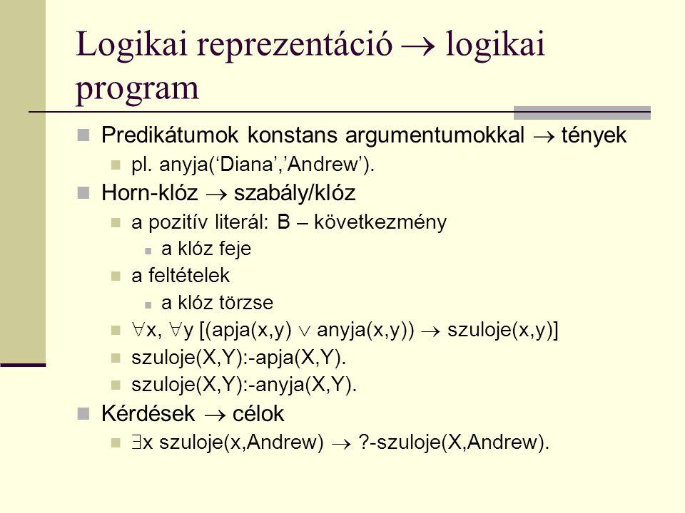 Logikai reprezentáció  logikai program Predikátumok konstans argumentumokkal  tények pl.