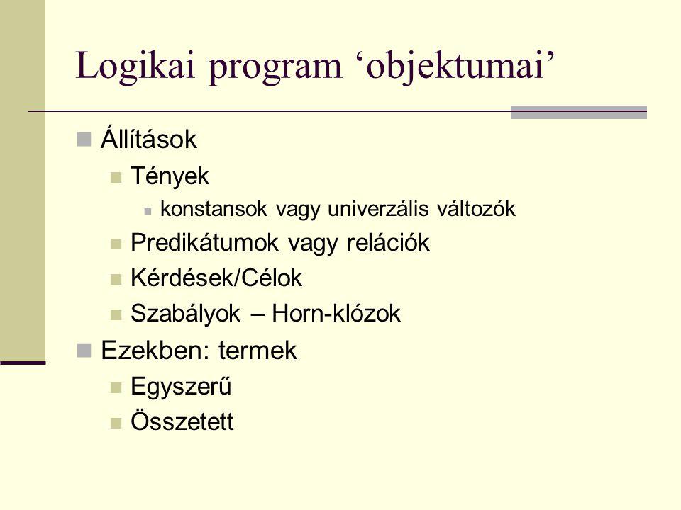Logikai program 'objektumai' Állítások Tények konstansok vagy univerzális változók Predikátumok vagy relációk Kérdések/Célok Szabályok – Horn-klózok Ezekben: termek Egyszerű Összetett