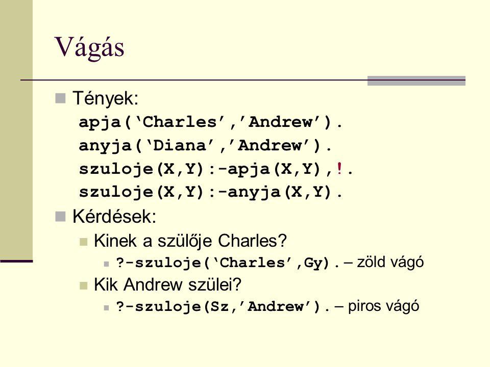 Vágás Tények: apja('Charles','Andrew').anyja('Diana','Andrew').