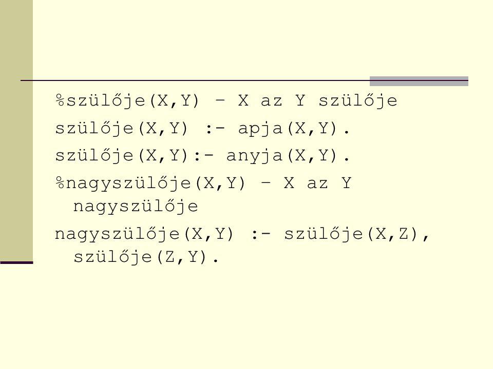 %szülője(X,Y) – X az Y szülője szülője(X,Y) :- apja(X,Y).