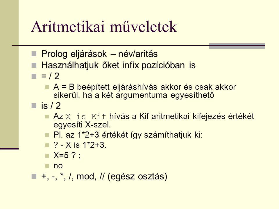 Aritmetikai műveletek Prolog eljárások – név/aritás Használhatjuk őket infix pozícióban is = / 2 A = B beépített eljáráshívás akkor és csak akkor sikerül, ha a két argumentuma egyesíthető is / 2 Az X is Kif hívás a Kif aritmetikai kifejezés értékét egyesíti X-szel.