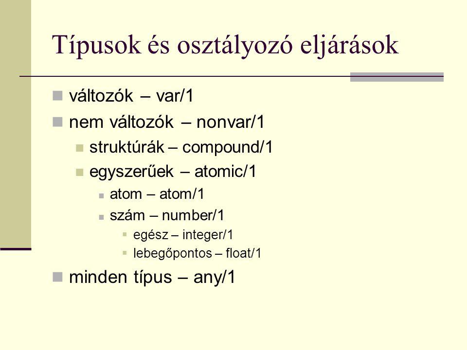 Típusok és osztályozó eljárások változók – var/1 nem változók – nonvar/1 struktúrák – compound/1 egyszerűek – atomic/1 atom – atom/1 szám – number/1  egész – integer/1  lebegőpontos – float/1 minden típus – any/1