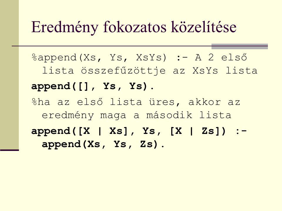 Eredmény fokozatos közelítése %append(Xs, Ys, XsYs) :- A 2 első lista összefűzöttje az XsYs lista append([], Ys, Ys).