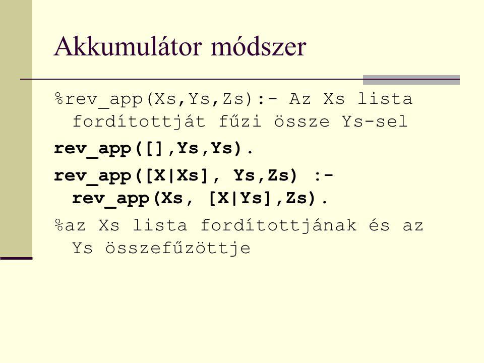Akkumulátor módszer %rev_app(Xs,Ys,Zs):- Az Xs lista fordítottját fűzi össze Ys-sel rev_app([],Ys,Ys).