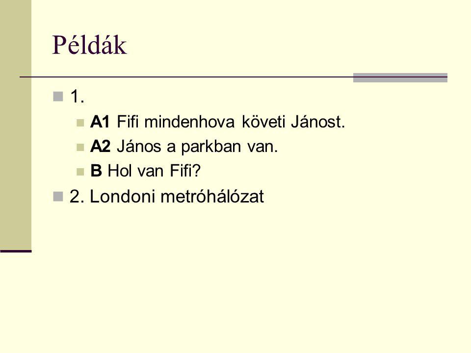 Példák 1.A1 Fifi mindenhova követi Jánost. A2 János a parkban van.