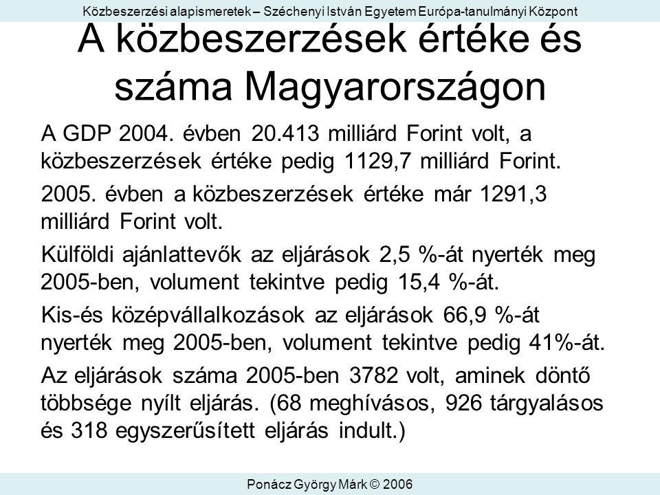 Közbeszerzési alapismeretek – Széchenyi István Egyetem Európa-tanulmányi Központ Ponácz György Márk © 2006 A közbeszerzések értéke és száma Magyarországon A GDP 2004.