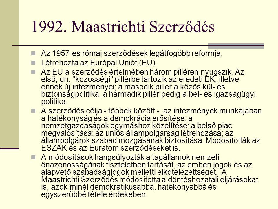 1997.Amszterdami Szerződés Az európai integráció továbbmélyítését szolgálta.
