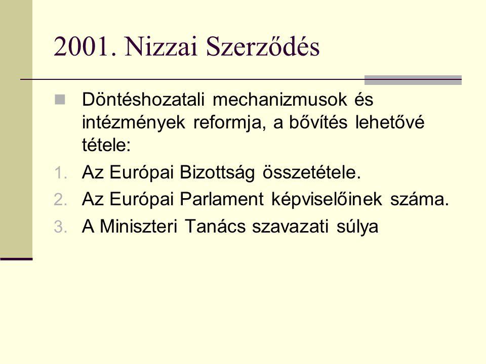 1992.Maastrichti Szerződés Az 1957-es római szerződések legátfogóbb reformja.