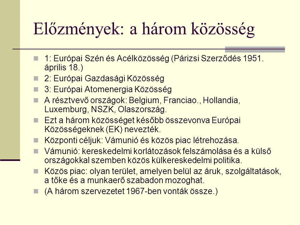 Előzmények: a három közösség 1: Európai Szén és Acélközösség (Párizsi Szerződés 1951.