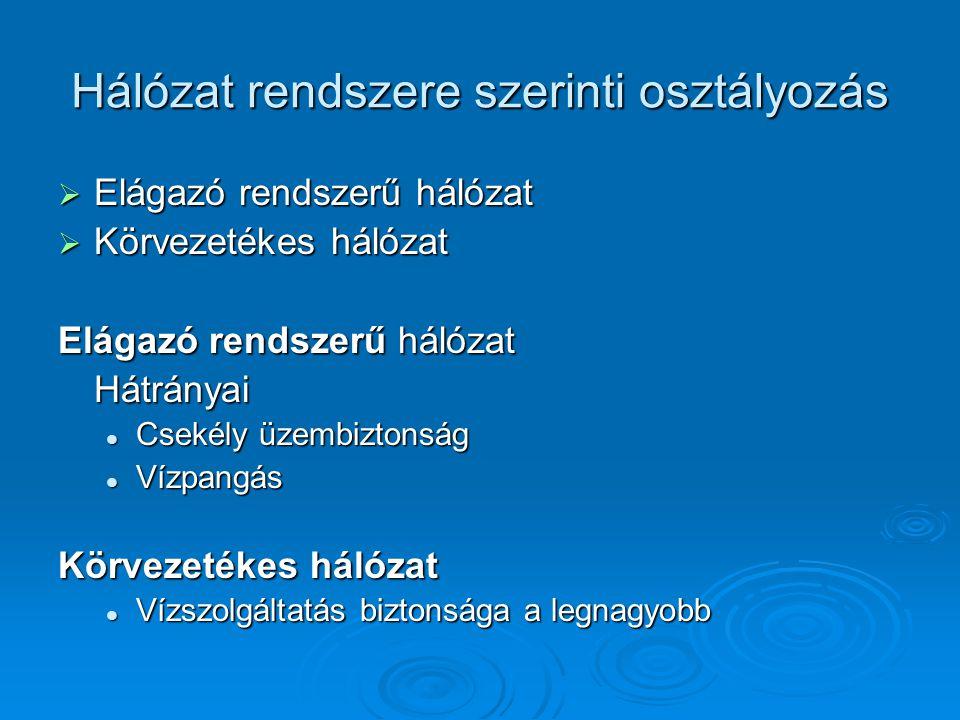 Hálózat rendszere szerinti osztályozás  Elágazó rendszerű hálózat  Körvezetékes hálózat Elágazó rendszerű hálózat Hátrányai Csekély üzembiztonság Csekély üzembiztonság Vízpangás Vízpangás Körvezetékes hálózat Vízszolgáltatás biztonsága a legnagyobb Vízszolgáltatás biztonsága a legnagyobb